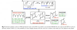 kimyager ekibin geliştirdiği yöntemle kimyasal olarak p3bh sentezi
